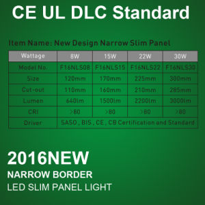New Design Super Slim and Narrow LED Panel Light with Ce Standard pictures & photos