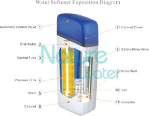 Automatic Control Water Softening System for Home and Hotel Use pictures & photos