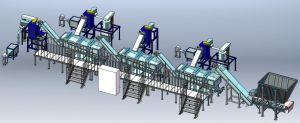 Plastic Separation/ Sorting Machine/ Sorter/ Line/ Plant