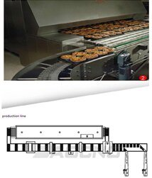 Stainless Steel Cookies Gas Continuous Long Conveyor Tunnel Oven with Request Length (Manufacturer CE&ISO) pictures & photos