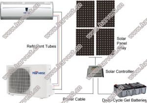 Pure Solar Air Conditioner with CE Certificate pictures & photos