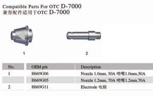 Compatible Parts for OTC D-7000