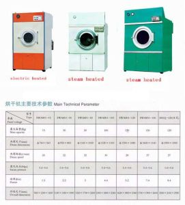 (Gas, LPG, electric, steam heated) Hot-Selling Industrial Tumble Dryer 15kg, 30kg, 50kg, 70kg, 100kg, 120kg, 150kg, 180kg pictures & photos