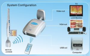 Oral Camera for TV, LCD Monitor and PC USB (MD751B & GV130B)