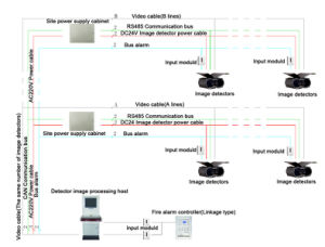 Image Type Flame Detector pictures & photos