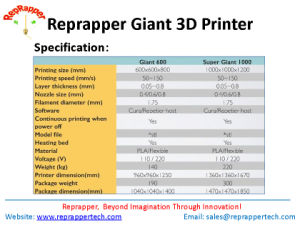 Reprappertech Rapid Prototype Ultibot-Giant 600 Fdm 3D Printer Giant 3D Printer Large Size Printer pictures & photos