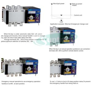 Sq5 Automatic Power Changeover Switch ATS Automatic Changeover Switch pictures & photos