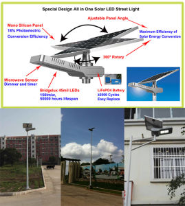 Lighting Fixture and Solar Panel Nice Design Solar Street Light pictures & photos