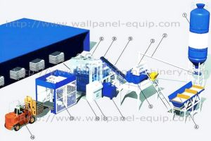 Building Materials Machinery