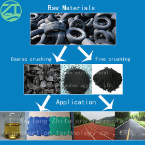 Waste Tyre Recycling Machine to Rubber Powder Production/ Tyre Shredder pictures & photos
