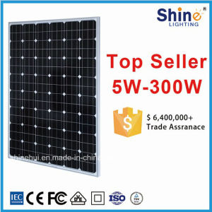 250W Mono-Crystalline Solar Panel with TUV&Ce Certificate pictures & photos