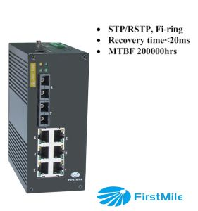8 Ports Advanced Managed Industrial Ethernet Switches pictures & photos