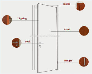 Modern Simple Designed Wood Doors with Glass for Bathroom pictures & photos