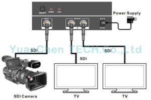 3G/HD/SD to Sdi Converter 1 X 2 Sdi Splitter pictures & photos