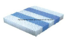 Factory Price Renewable Polyurethane Sponge Foam Mattress pictures & photos
