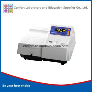 Lab Equipment 360-1000nm Vis Spectrophotometer 721s with Competitive Price pictures & photos