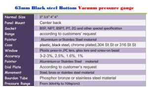 051 63mm Factory Black Steel Bottom Vacuum Pressure Gauge pictures & photos
