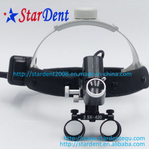 Deantal Magnification Binocular Surgical Loupes Magnifying Glass pictures & photos