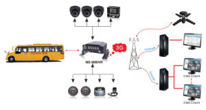 4CH Realtime GPS 3G Wi-Fi Mobile Dvrwith G-Sensor for Bus, Taxi, Truck, Tank, Police Car pictures & photos