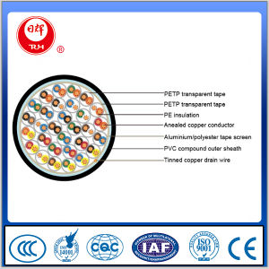 Copper Conductor XLPE Insulation PVC Sheath Multi-Core Control Cable