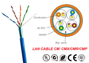 UL, CE, RoHS & Pass Fluke Test FTP Cat5e LAN Cable (CM/CMX/CMR/CMP) pictures & photos