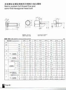 Metric System Full Thread Fine and Semi-Fine Hexagonal Head Bolt pictures & photos