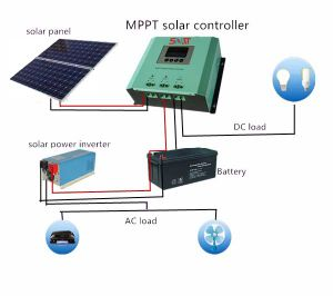 High Quality 30A 40A 50A MPPT Solar Panel Energy Controller for Solar Power System pictures & photos