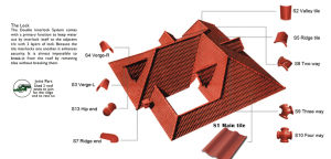 Chinese Interlocking Roof Tile Villa Ceramic Roofing Tile Roof Construction Material pictures & photos