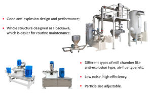 300-400kg/H Capacity Grinding Mill for Powder Coatings pictures & photos