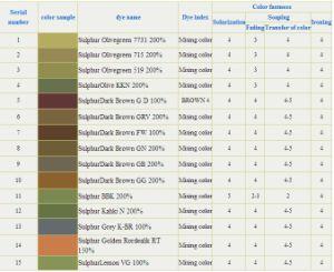 Sulphur Oliver Green 200% Dyes