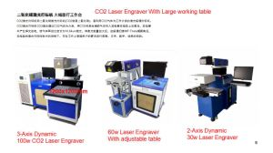 Catalogue of The Laser Marking and Engraving Machine OEM Service Available pictures & photos