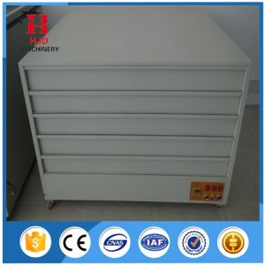 Calibration Table Screen Frame Drying Machine pictures & photos