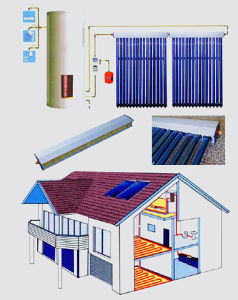 High Pressure Heatpipe Splite Solar Thermal Heating Collector pictures & photos