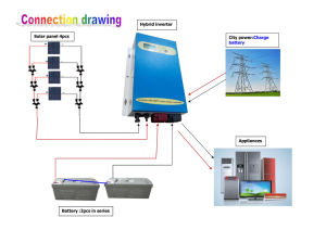 Residential Use Solar PV Power System 1kw pictures & photos