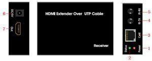 50m Over Single Cat5e/6 HDMI Extender (3D+EDID+Bidirectional IR) pictures & photos