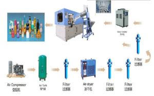 600ml Auotomatic Blow Moulding Machine for Pet Preform pictures & photos