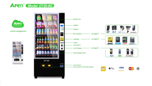 Factory Price Soda and Snack Vending Machines pictures & photos