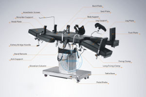 Automatic Electric Operating Table (TDS-3C) pictures & photos