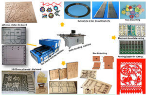 Corrugated Box Die Cutting Machine pictures & photos