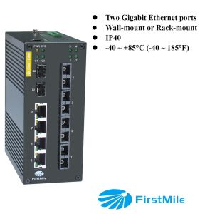 Gigabit Smart Industrial Ethernet Switch IDS 410-2g-4f pictures & photos