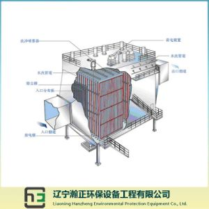 Wide Space of Lateral Electrostatic Collector-Electrosatic Dust Catcher
