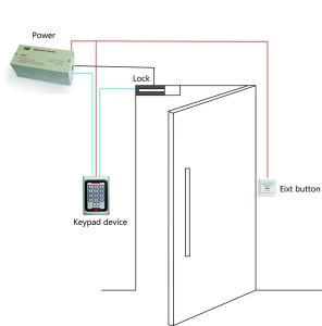 Indoor Access Control with Anti-Vandal pictures & photos