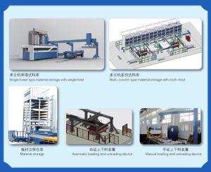 AL Series Automatic Loading & Unloading System pictures & photos