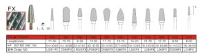 Dental Tungsten Steel Carbide Burs pictures & photos