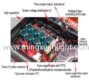 Reiz Series 2 Channels Light Weight Professional High Power Amplifier pictures & photos