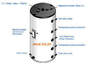 100L-600lsolar Energy Water Tank System pictures & photos