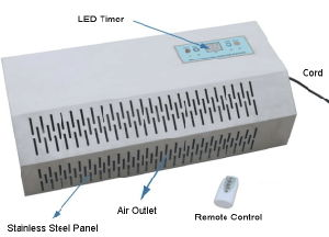 Wall Mounted Ozone Generator Air Purifier (SY-G009C) pictures & photos