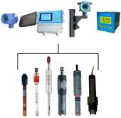 Online Industrial Digital Multifunction pH/Orp Meter pictures & photos