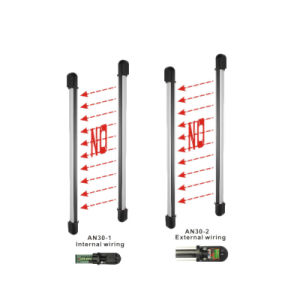 Grage Door Sensor Wired IR Fence with Moistureproof and Waterproof pictures & photos