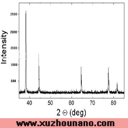 Nano Argentum Powder (AG)